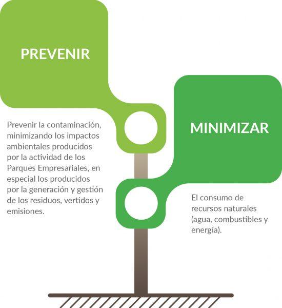 infografia_ES